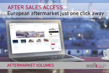 Aftermarket Volumes