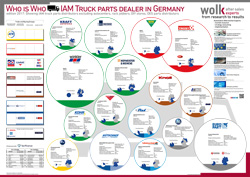 The Who is Who of Truck parts distributors in Germany
