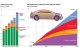 Outlook for car fleet and energy usage in the future